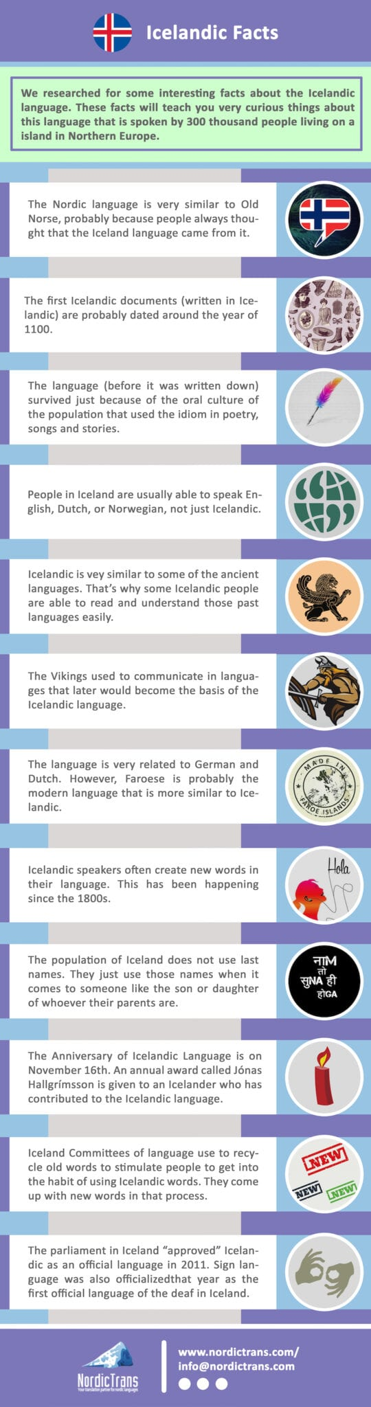 Icelandic Language Facts Easily Explained In Our Infographic